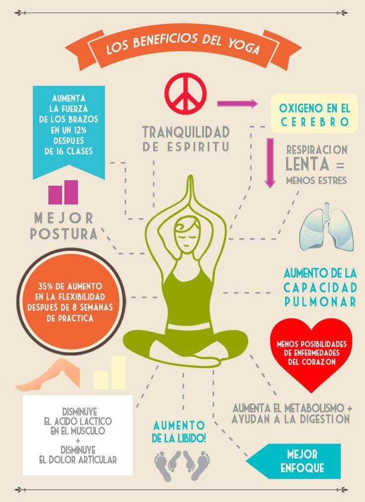Mindfulness la meditaci n promueve un cambio integral de for Que es una oficina y su importancia