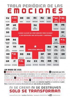 http://www.orientacionandujar.es/2014/03/30/tabla-periodica-de-las-emociones/