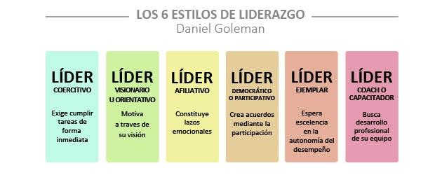 estilos de liderazgo