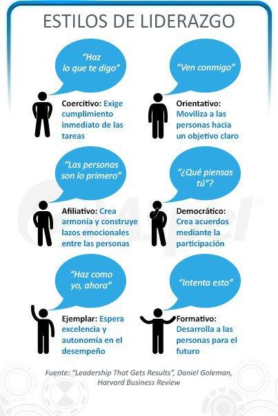 Fuente: ticsyformación.com