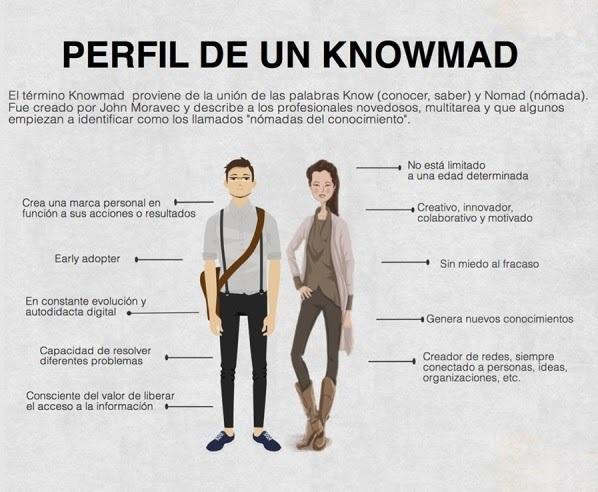 Knowmada